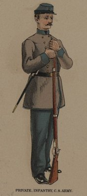 Uniform: Confederate Private